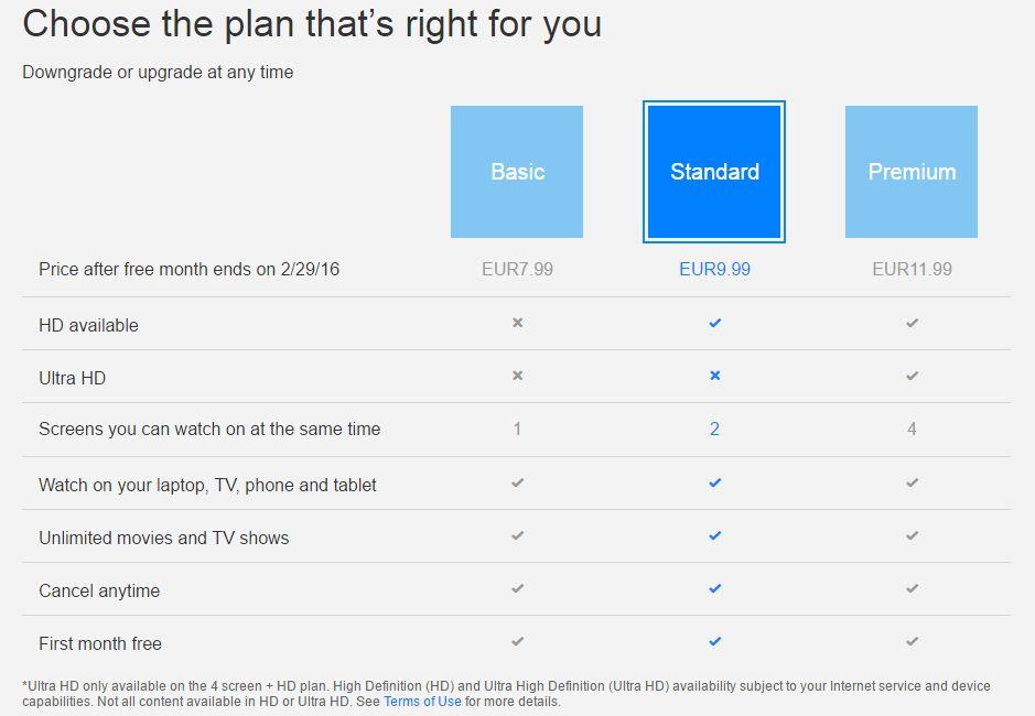 Netflix plans in Republic of Georgia