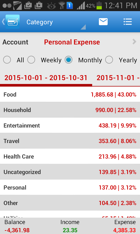 Total expenses in October 2015